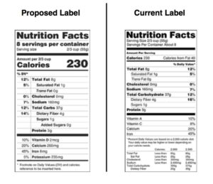 Food Label Image